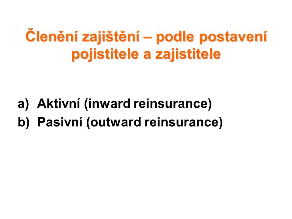 Členění zajištění – podle postavení pojistitele a zajistitele a)Aktivní (inward reinsurance) b)Pasivní (outward reinsurance)