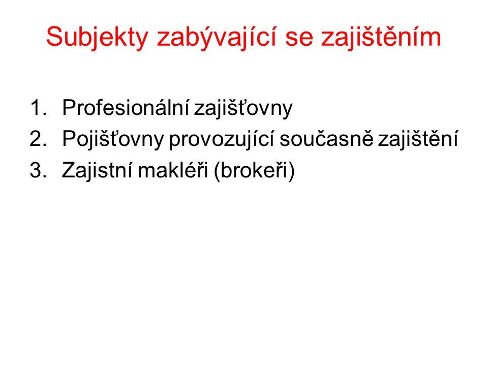 Subjekty zabývající se zajištěním 1.Profesionální zajišťovny 2.Pojišťovny provozující současně zajištění 3.Zajistní makléři (brokeři)