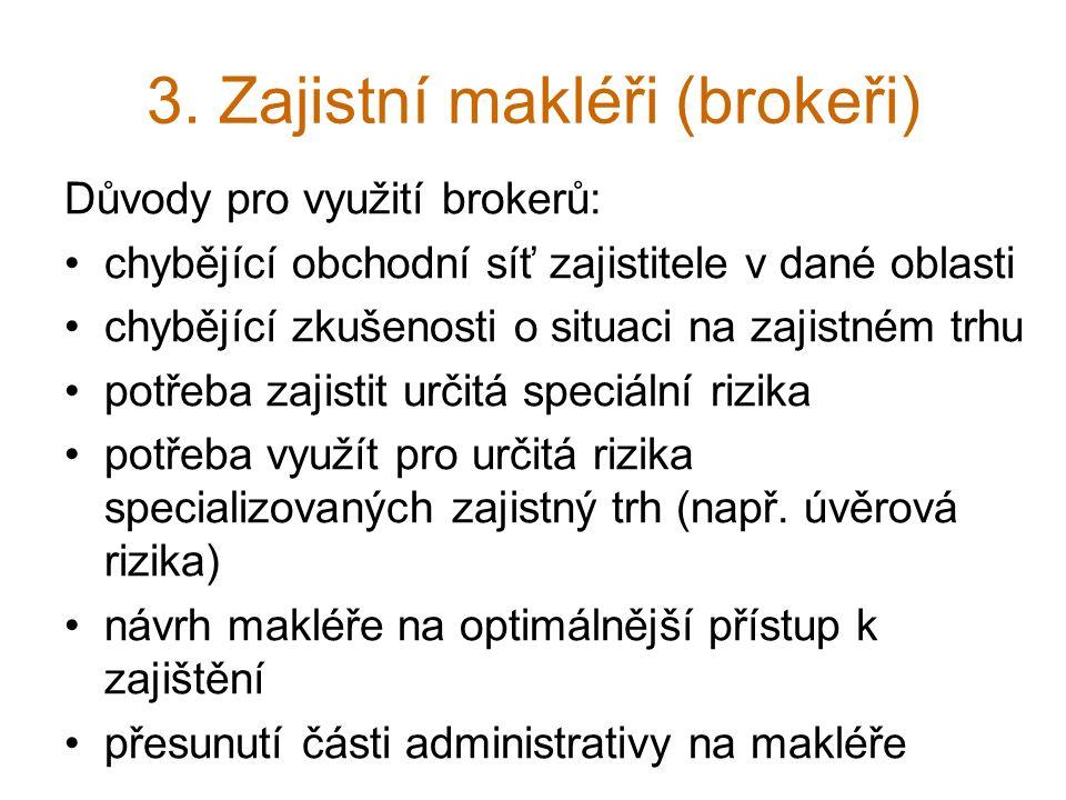 3. Zajistní makléři (brokeři) Důvody pro využití brokerů: chybějící obchodní síť zajistitele v dané oblasti chybějící zkušenosti o situaci na zajistné