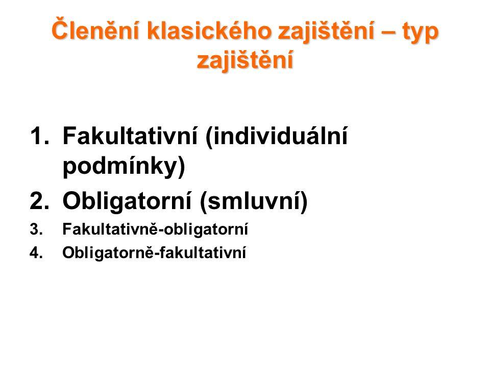 Členění klasického zajištění – typ zajištění 1.Fakultativní (individuální podmínky) 2.Obligatorní (smluvní) 3.Fakultativně-obligatorní 4.Obligatorně-fakultativní