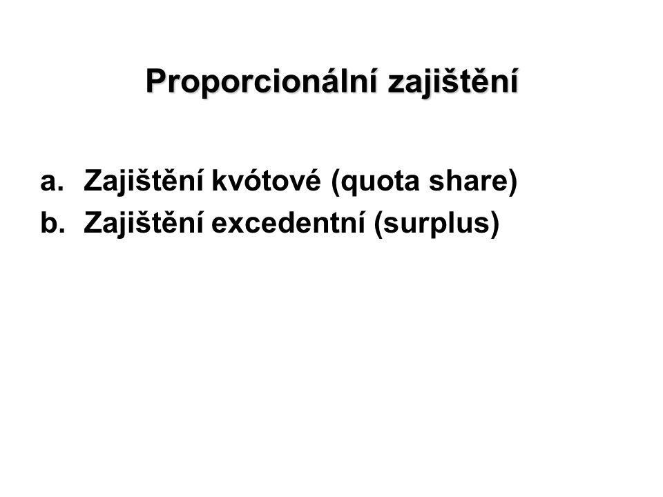 Proporcionální zajištění a.Zajištění kvótové (quota share) b.Zajištění excedentní (surplus)