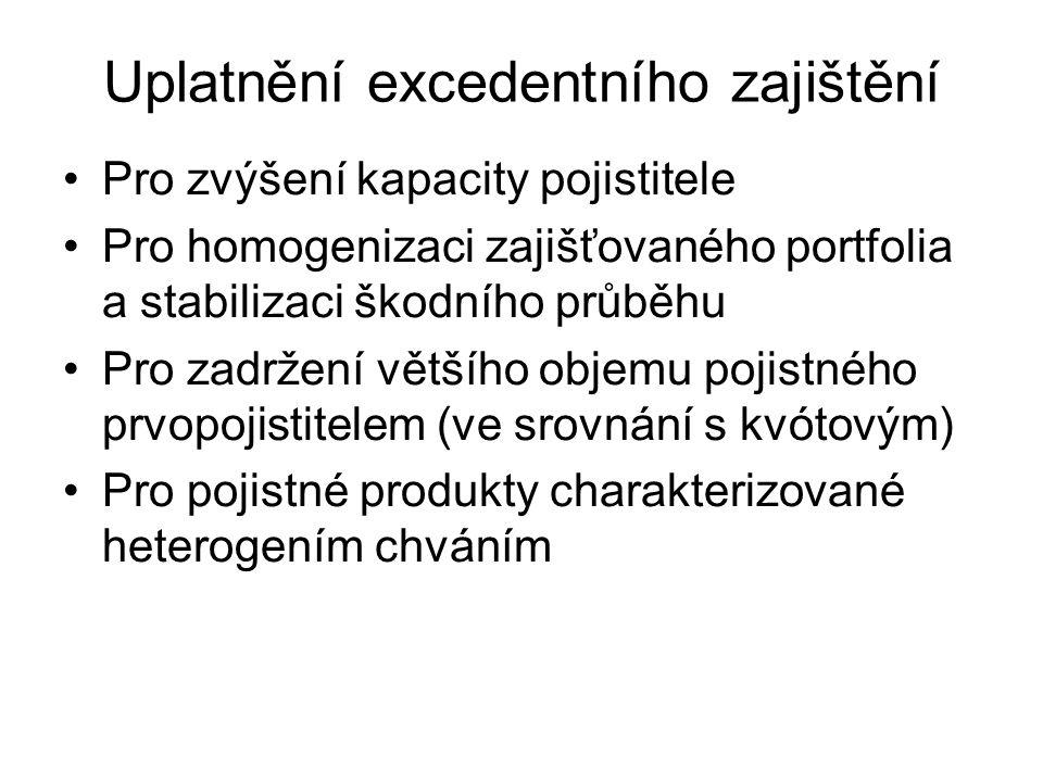 Uplatnění excedentního zajištění Pro zvýšení kapacity pojistitele Pro homogenizaci zajišťovaného portfolia a stabilizaci škodního průběhu Pro zadržení většího objemu pojistného prvopojistitelem (ve srovnání s kvótovým) Pro pojistné produkty charakterizované heterogením chváním