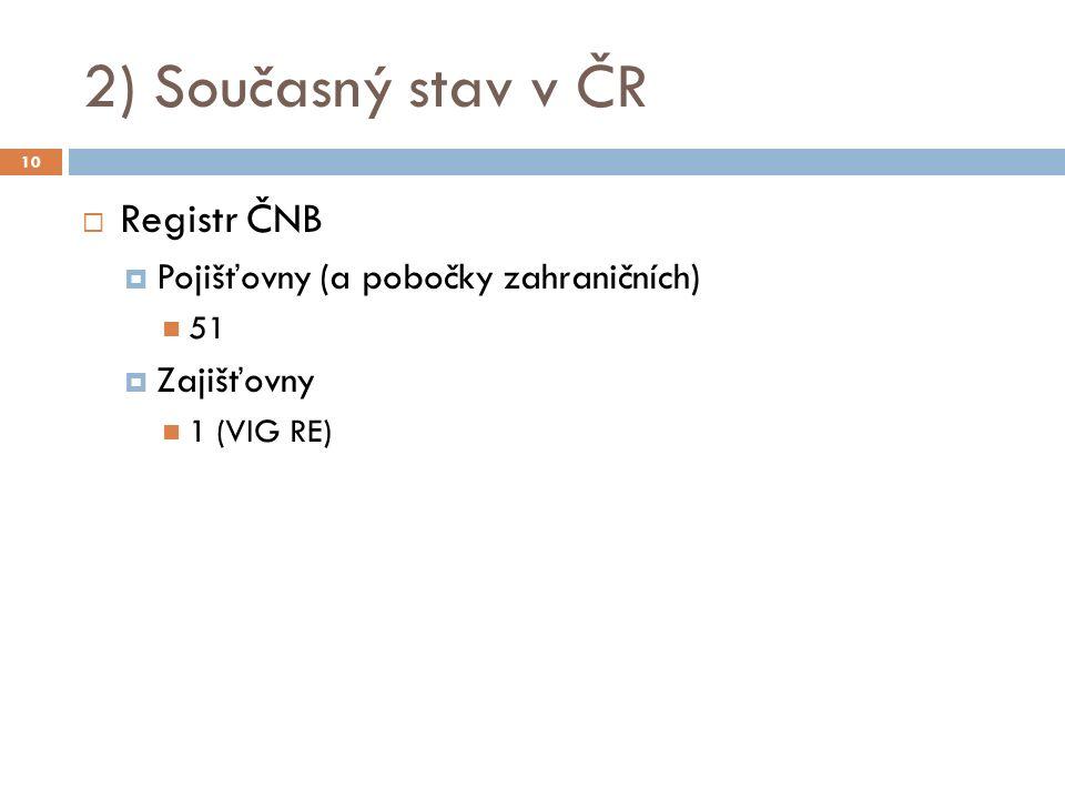 2) Současný stav v ČR  Registr ČNB  Pojišťovny (a pobočky zahraničních) 51  Zajišťovny 1 (VIG RE) 10