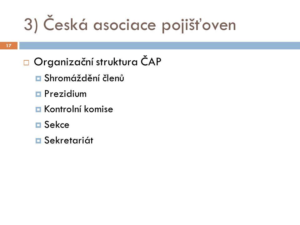 3) Česká asociace pojišťoven  Organizační struktura ČAP  Shromáždění členů  Prezidium  Kontrolní komise  Sekce  Sekretariát 17