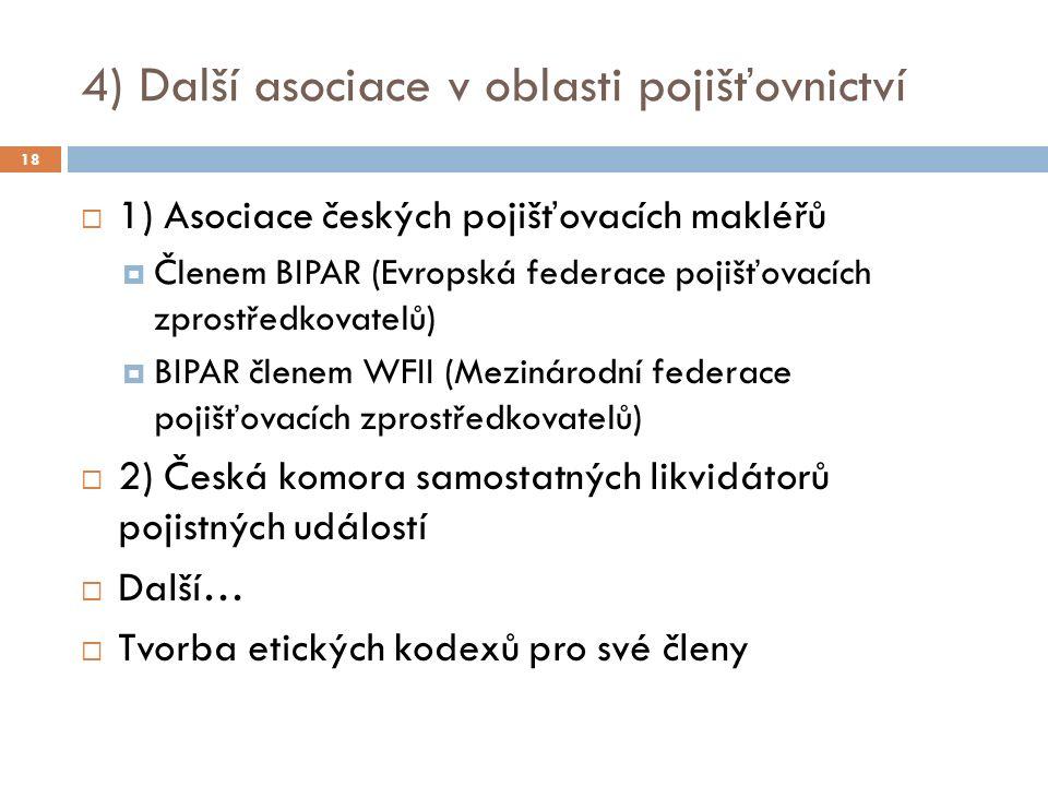 4) Další asociace v oblasti pojišťovnictví  1) Asociace českých pojišťovacích makléřů  Členem BIPAR (Evropská federace pojišťovacích zprostředkovatelů)  BIPAR členem WFII (Mezinárodní federace pojišťovacích zprostředkovatelů)  2) Česká komora samostatných likvidátorů pojistných událostí  Další…  Tvorba etických kodexů pro své členy 18