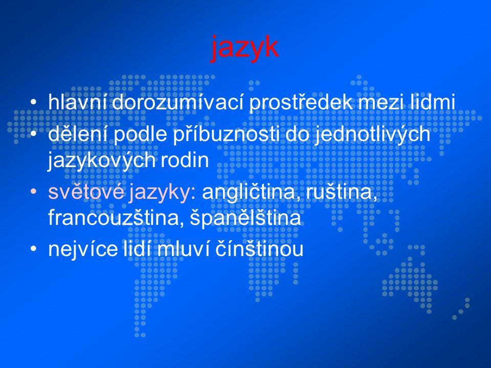 jazyk hlavní dorozumívací prostředek mezi lidmi dělení podle příbuznosti do jednotlivých jazykových rodin světové jazyky: angličtina, ruština, francouzština, španělština nejvíce lidí mluví čínštinou