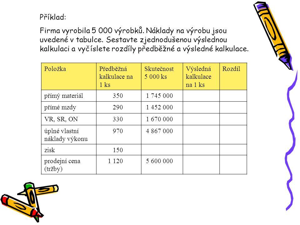 PoložkaPředběžná kalkulace na 1 ks Skutečnost 5 000 ks Výsledná kalkulace na 1 ks Rozdíl přímý materiál 350 1 725 000 345úspora 5 Kč přímé mzdy 290 1 460 000 292překročení 2 Kč VR, SR, ON 330 1 600 000 320úspora 10 Kč úplné vlastní náklady výkonu 970 4 867 000 957úspora 13 Kč zisk 150 prodejní cena (tržby) 1 120 5 600 000 Řešení: