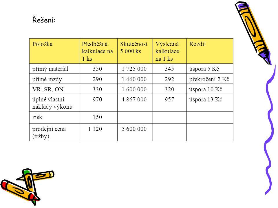PoložkaPředběžná kalkulace na 1 ks Skutečnost 5 000 ks Výsledná kalkulace na 1 ks Rozdíl přímý materiál 350 1 725 000 345úspora 5 Kč přímé mzdy 290 1