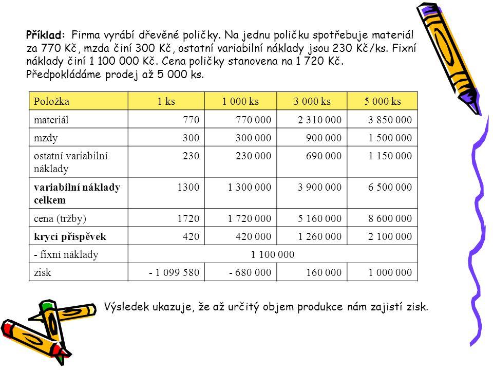 Příklad 1: Firma vyrábí kabelky –spotřeba materiálu je 415 Kč/ks, mzdy 275 Kč/ks, ostatní variabilní náklady 95 Kč, –fixní náklady 1 270 000 Kč –prodejní cena činí 1 150 Kč (cena bez DPH).