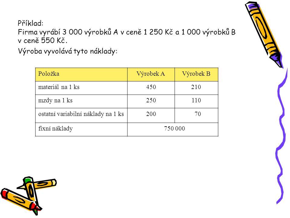 PoložkaVýrobek AVýrobek B materiál na 1 ks 450210 mzdy na 1 ks 250110 ostatní variabilní náklady na 1 ks 200 70 fixní náklady 750 000 Příklad: Firma v