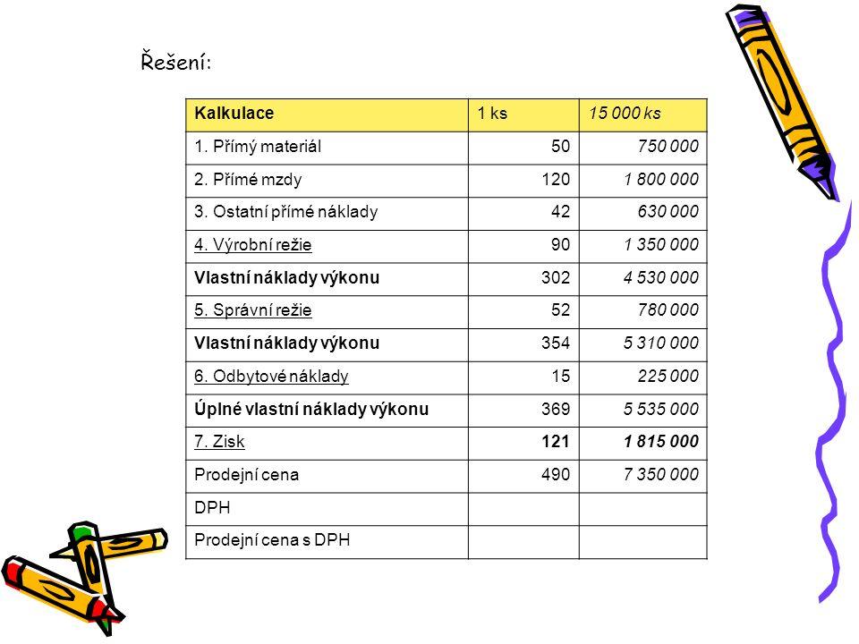 PoložkaClaudiePicoletaBeata přímý materiál10 450 Kč11 960 Kč9 270 Kč plán produkce výkonová norma času 110 ks 10 h 130 ks 11 h 90 ks 8 h hodinový mzdový tarif 110 Kč rozpočet výrobní režie435 000 Kč rozpočet správní režie295 000 Kč odbytové náklady230 000 Kč Příklad: Firma vyrábí 3 typy sedacích souprav s těmito náklady: Sestavte předběžnou kalkulaci pro všechny typy sedacích souprav přirážkovou metodou (rozvrhovou základnou jsou přímé mzdy).
