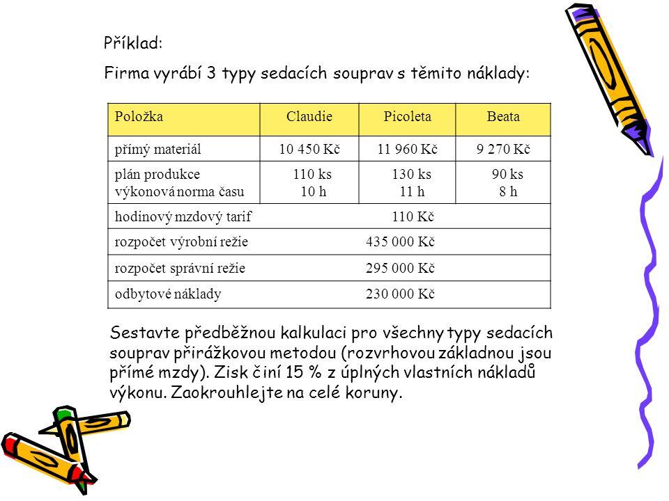 Kalkulace ClaudiePicoletaBeata 1.Přímý materiál10 45011 9609 270 2.