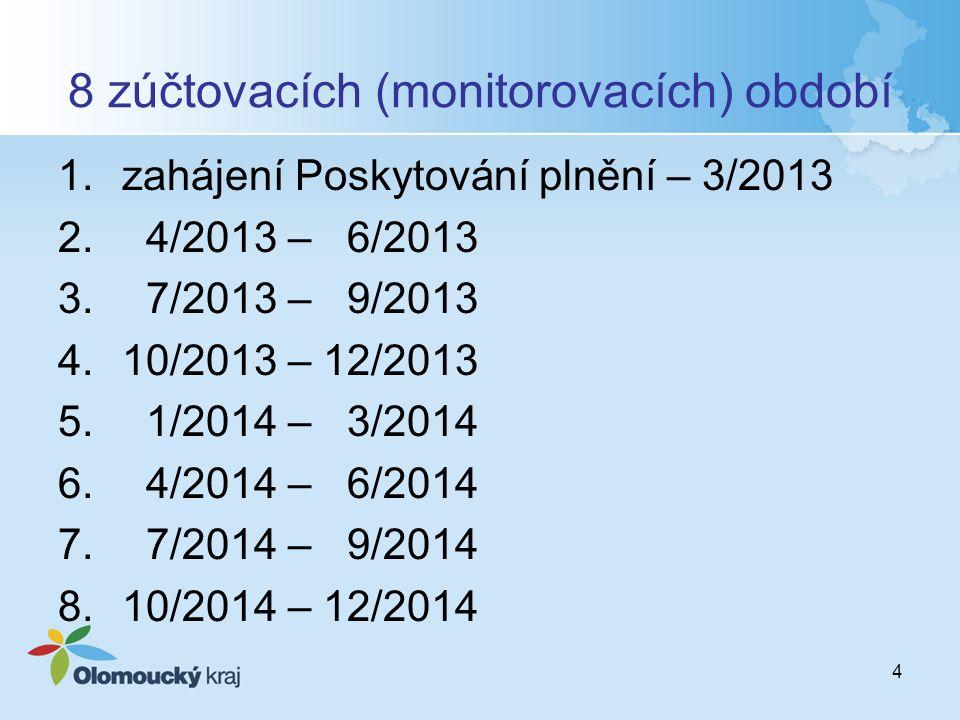 4 8 zúčtovacích (monitorovacích) období 1.zahájení Poskytování plnění – 3/2013 2. 4/2013 – 6/2013 3. 7/2013 – 9/2013 4.10/2013 – 12/2013 5. 1/2014 – 3