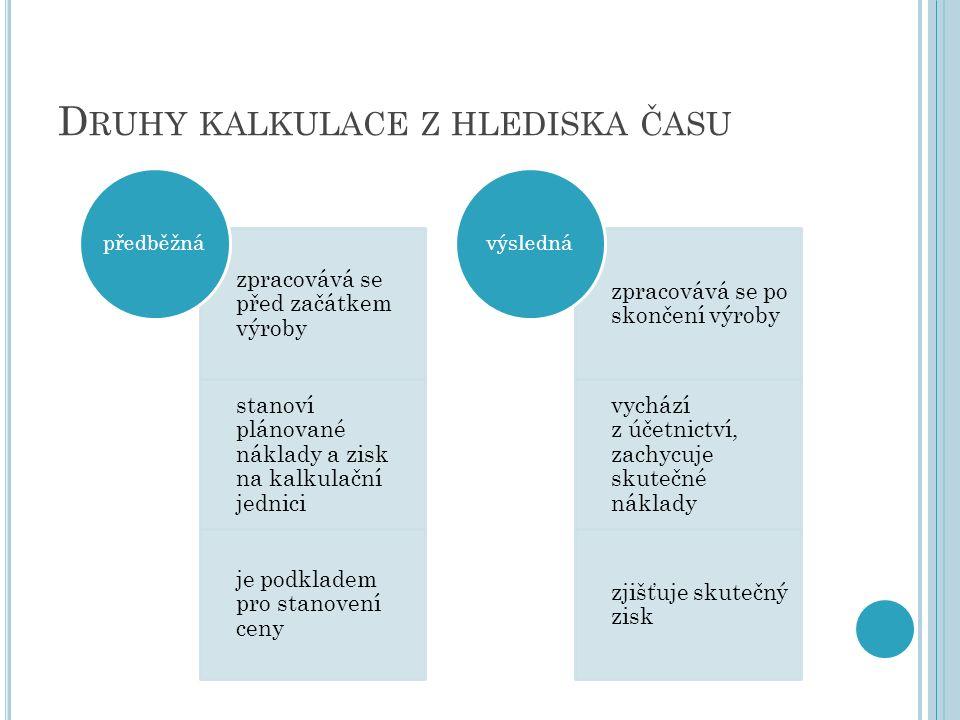 D RUHY KALKULACE Z HLEDISKA ČASU zpracovává se před začátkem výroby stanoví plánované náklady a zisk na kalkulační jednici je podkladem pro stanovení ceny předběžná zpracovává se po skončení výroby vychází z účetnictví, zachycuje skutečné náklady zjišťuje skutečný zisk výsledná