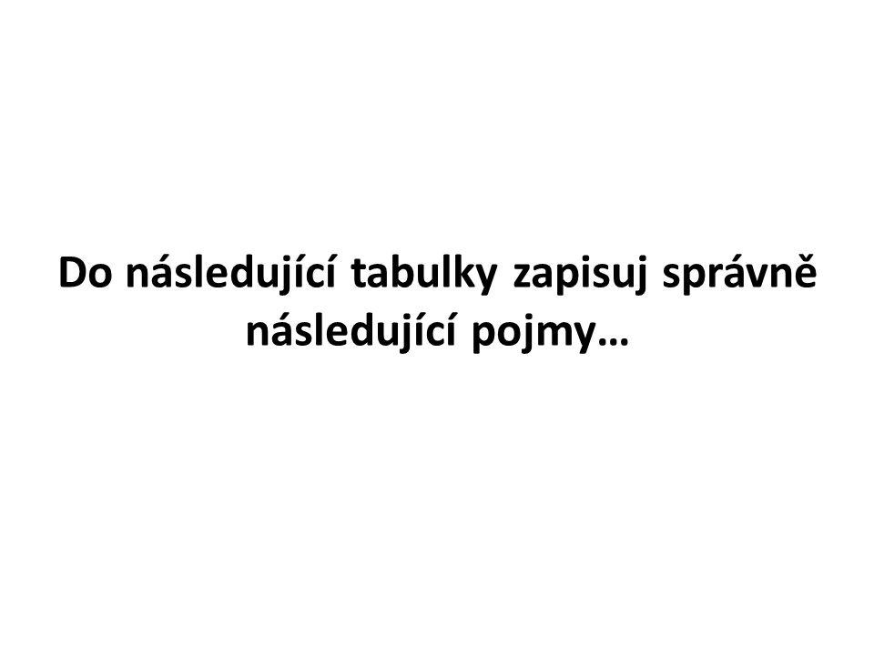 TULEŇ Obr. 2O