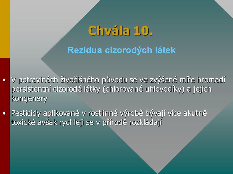Chvála 10. V potravinách živočišného původu se ve zvýšené míře hromadí persistentní cizorodé látky (chlorované uhlovodíky) a jejich kongeneryV potravi
