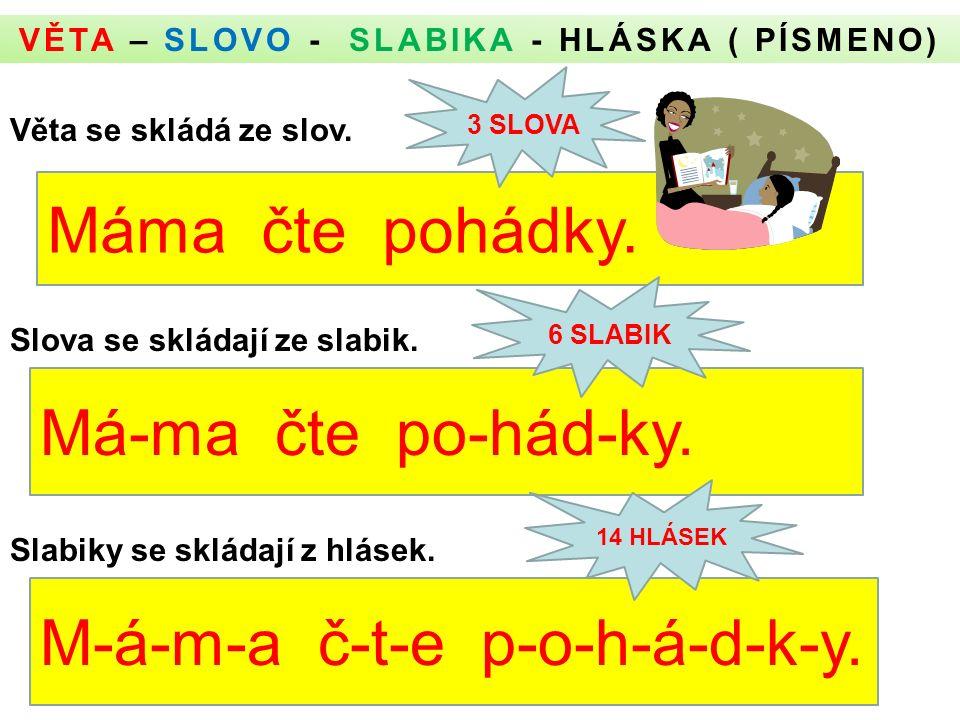 VĚTA – SLOVO - SLABIKA - HLÁSKA ( PÍSMENO) Věta se skládá ze slov.