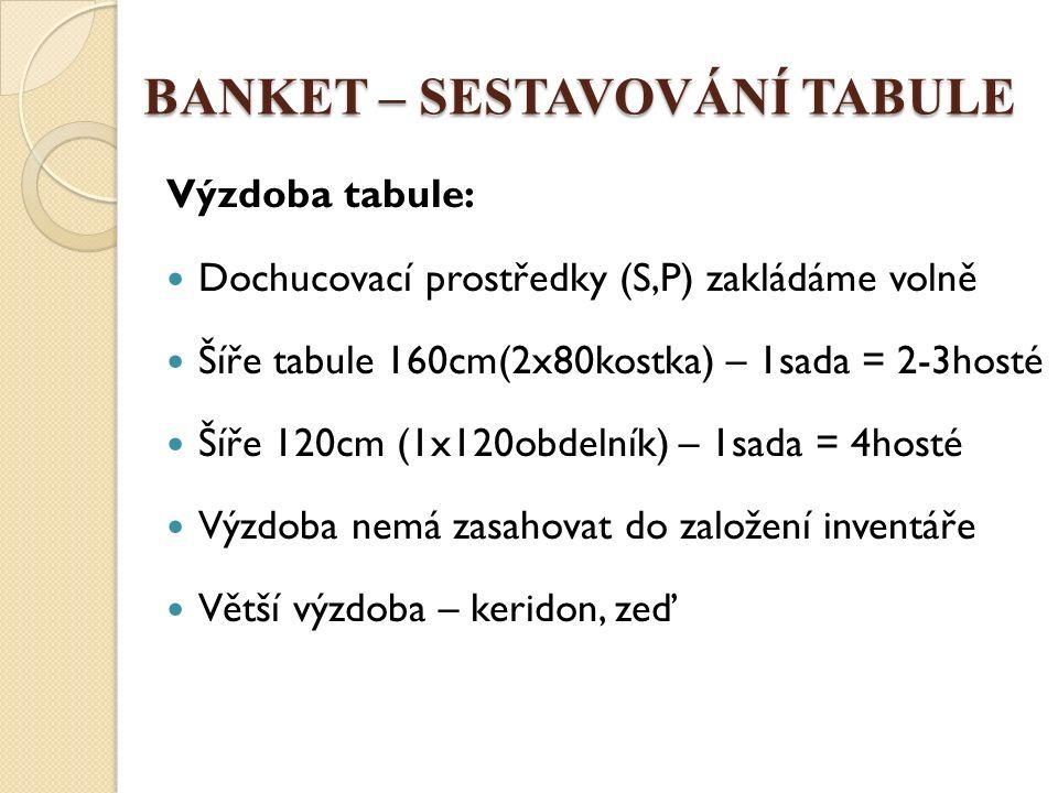 BANKET – SESTAVOVÁNÍ TABULE Výzdoba tabule: Dochucovací prostředky (S,P) zakládáme volně Šíře tabule 160cm(2x80kostka) – 1sada = 2-3hosté Šíře 120cm (1x120obdelník) – 1sada = 4hosté Výzdoba nemá zasahovat do založení inventáře Větší výzdoba – keridon, zeď