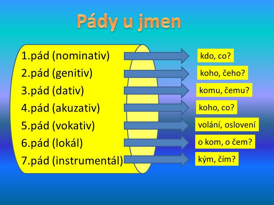 1.pád (nominativ) 2.pád (genitiv) 3.pád (dativ) 4.pád (akuzativ) 5.pád (vokativ) 6.pád (lokál) 7.pád (instrumentál) kdo, co? koho, čeho? komu, čemu? k