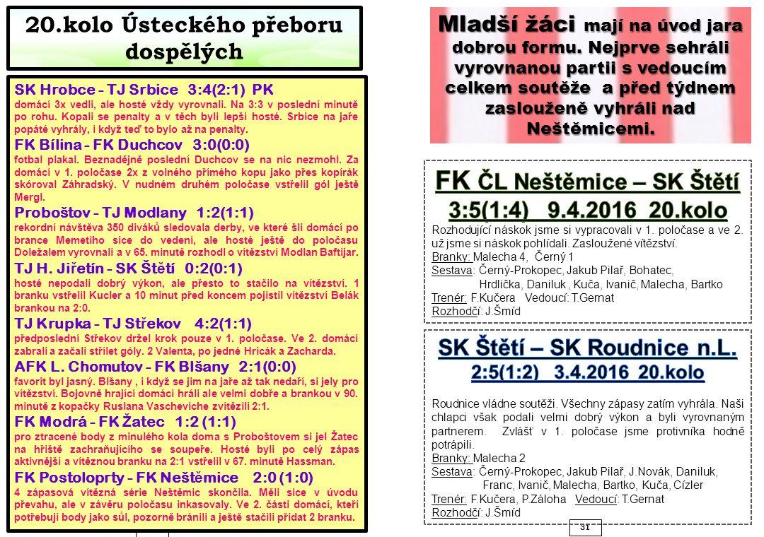 14 31 SK Hrobce - TJ Srbice 3:4(2:1) PK domácí 3x vedli, ale hosté vždy vyrovnali. Na 3:3 v poslední minutě po rohu. Kopali se penalty a v těch byli l