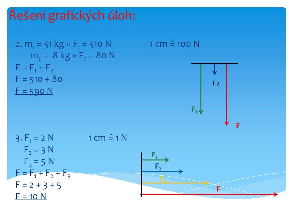 Řešení grafických úloh: 2. m 1 = 51 kg » F 1 = 510 N 1 cm =̂ 100 N m 2 = 8 kg » F 2 = 80 N F = F 1 + F 2 F = 510 + 80 F = 590 N 3. F 1 = 2 N 1 cm =̂ 1