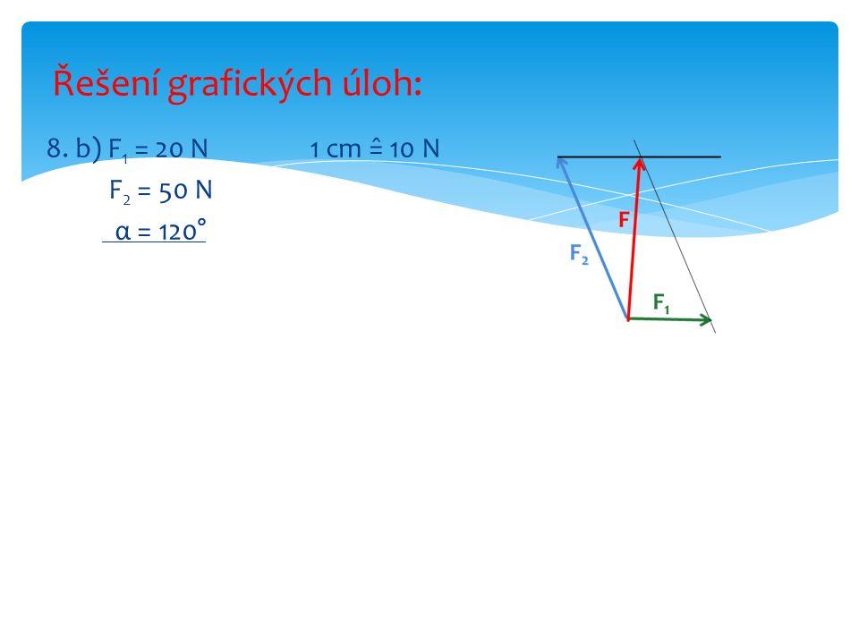 8. b) F 1 = 20 N 1 cm =̂ 10 N F 2 = 50 N α = 120° Řešení grafických úloh: