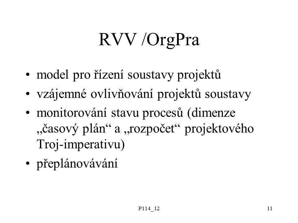"""P114_1211 RVV /OrgPra model pro řízení soustavy projektů vzájemné ovlivňování projektů soustavy monitorování stavu procesů (dimenze """"časový plán a """"rozpočet projektového Troj-imperativu) přeplánovávání"""