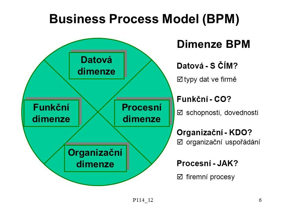 P114_127 Modely BPM Datová dimenze Funkční dimenze Organizační dimenze Procesní dimenze Uživatelské objekty Datové modely Organizační útvary ProfesePracovníci Funkční dekompozice Kategorizace procesů Jednotlivé procesy