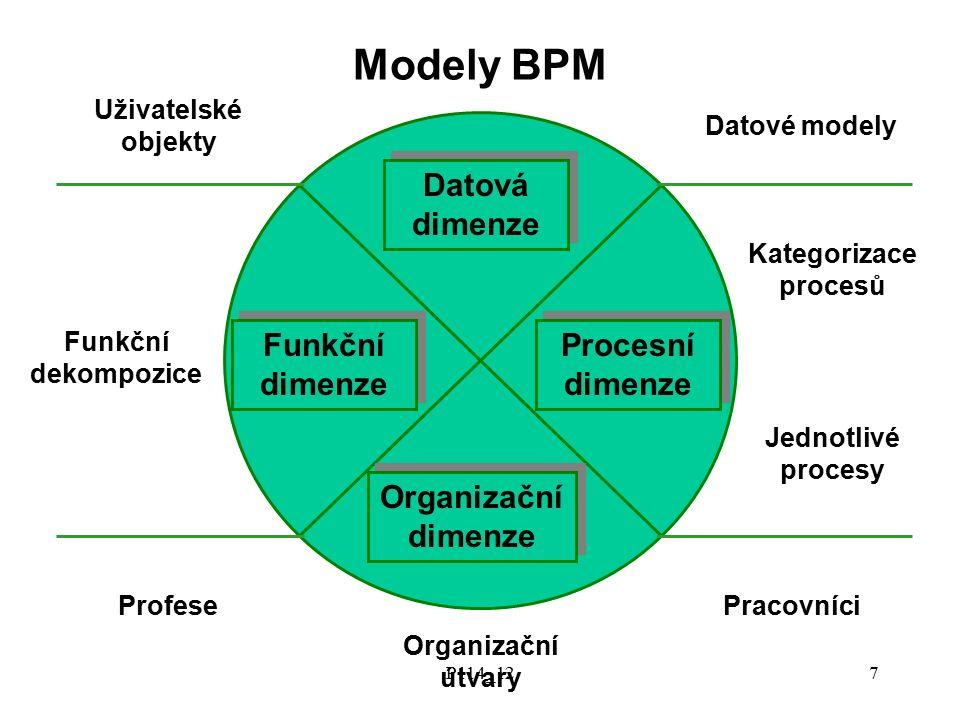 P114_128 Výsledný produkt Datového Modelování viz příklady dále diagram ERD-like textový popis !!.
