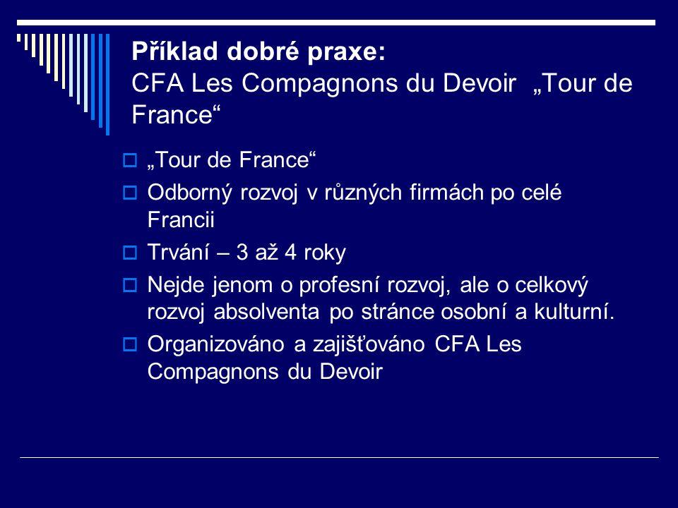 """Příklad dobré praxe: CFA Les Compagnons du Devoir """"Tour de France""""  """"Tour de France""""  Odborný rozvoj v různých firmách po celé Francii  Trvání – 3"""