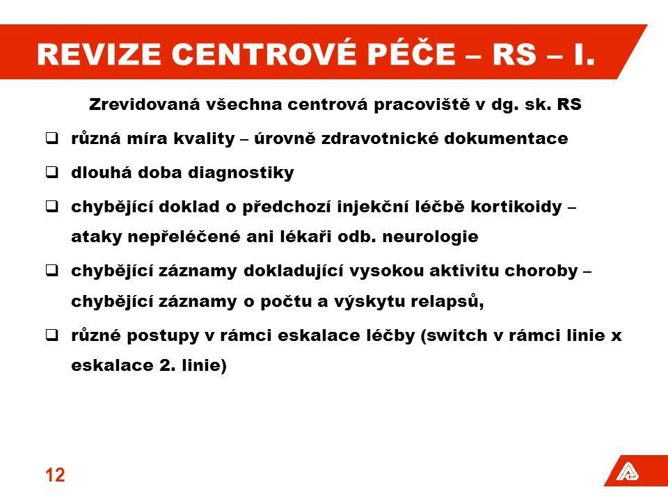 REVIZE CENTROVÉ PÉČE – RS – I. Zrevidovaná všechna centrová pracoviště v dg. sk. RS  různá míra kvality – úrovně zdravotnické dokumentace  dlouhá do