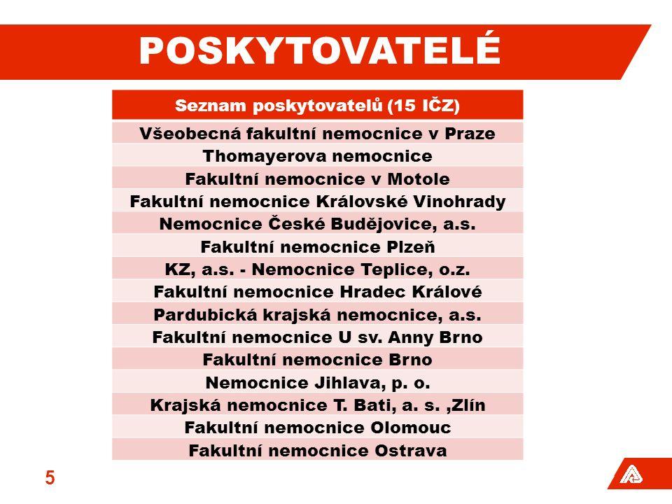 POSKYTOVATELÉ Seznam poskytovatelů (15 IČZ) Všeobecná fakultní nemocnice v Praze Thomayerova nemocnice Fakultní nemocnice v Motole Fakultní nemocnice