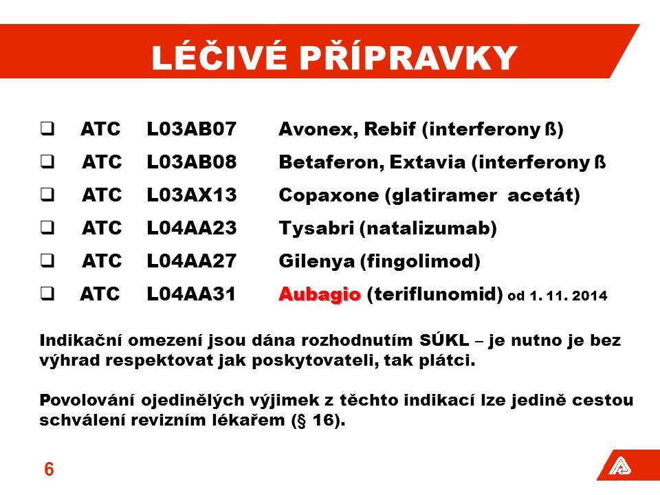 LÉČIVÉ PŘÍPRAVKY 6  ATCL03AB07Avonex, Rebif (interferony ß)  ATCL03AB08Betaferon, Extavia (interferony ß  ATCL03AX13Copaxone (glatiramer acetát)  ATCL04AA23Tysabri (natalizumab)  ATC L04AA27Gilenya (fingolimod) Aubagio  ATCL04AA31Aubagio (teriflunomid) od 1.