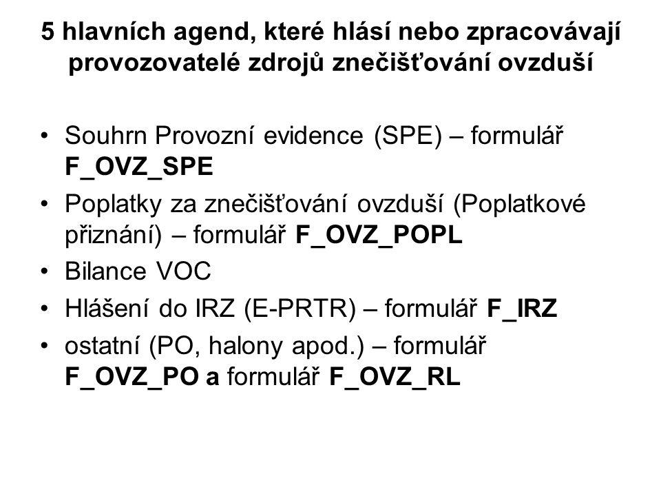 5 hlavních agend, které hlásí nebo zpracovávají provozovatelé zdrojů znečišťování ovzduší Souhrn Provozní evidence (SPE) – formulář F_OVZ_SPE Poplatky za znečišťování ovzduší (Poplatkové přiznání) – formulář F_OVZ_POPL Bilance VOC Hlášení do IRZ (E-PRTR) – formulář F_IRZ ostatní (PO, halony apod.) – formulář F_OVZ_PO a formulář F_OVZ_RL