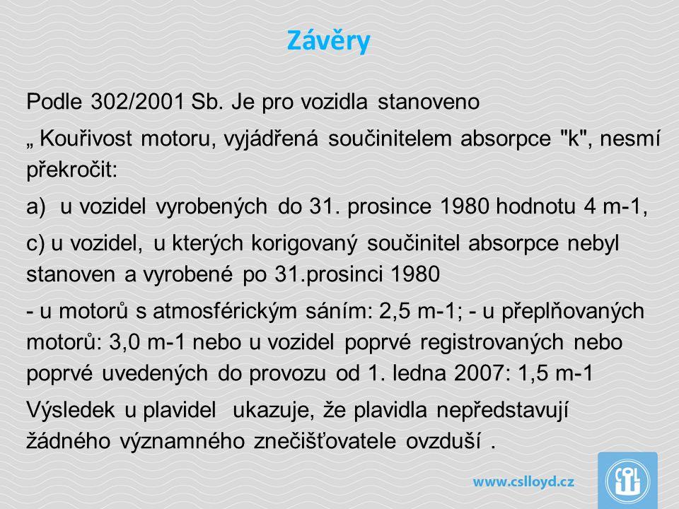 Závěry Podle 302/2001 Sb.