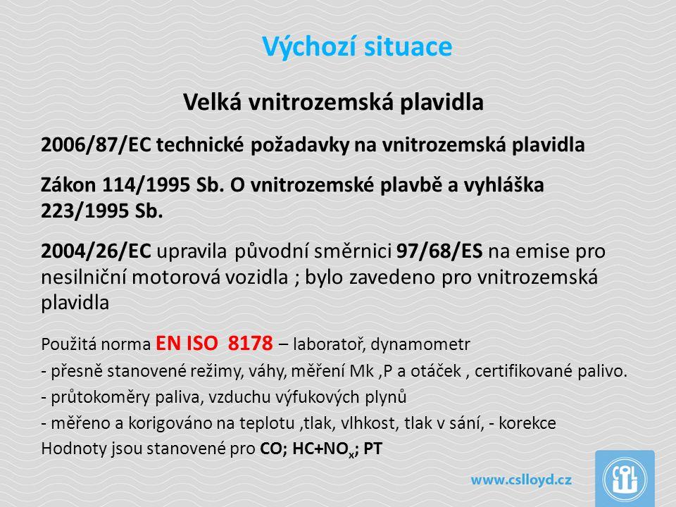 Výchozí situace Měření je pak prováděno podle 2004/26/EC s použitím normy ISO 8178 -4, zkušební cyklus E3.