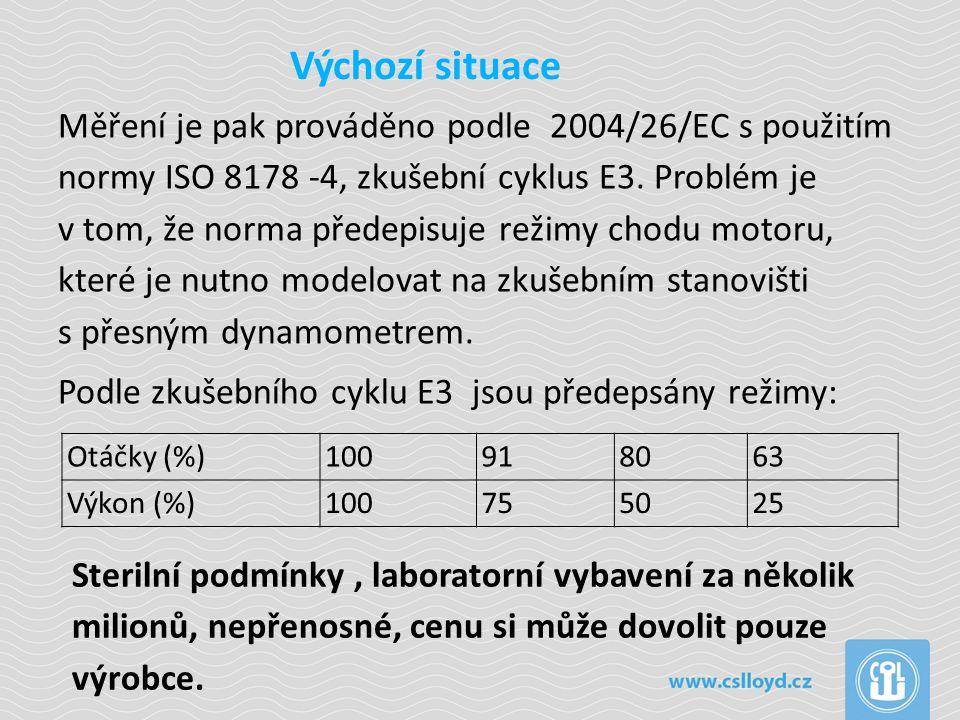 Výchozí situace Navíc hodnoty při měření nového motoru na stanovišti, kde je podle ISO 8178 simulováno zatížení, jsou uváděny v jednotkách g/kWh.