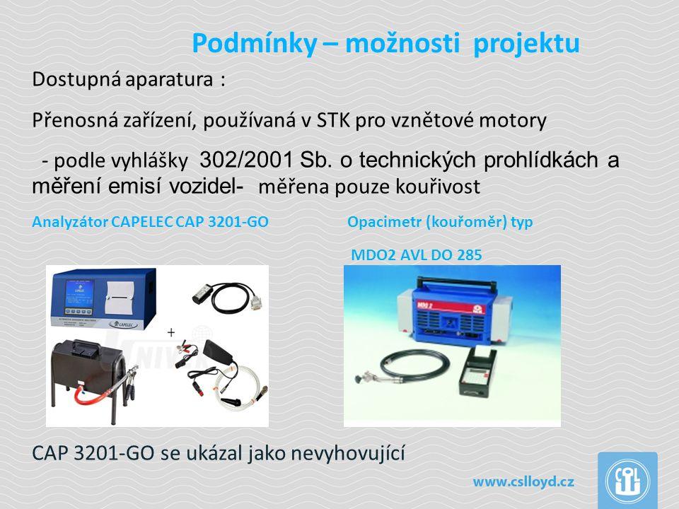 Podmínky – možnosti projektu Dostupná aparatura : Přenosná zařízení, používaná v STK pro vznětové motory - podle vyhlášky 302/2001 Sb.