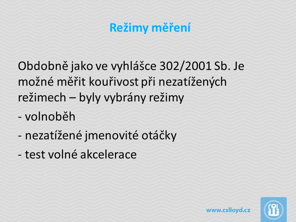Režimy měření Obdobně jako ve vyhlášce 302/2001 Sb.