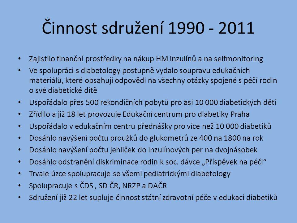 Činnost sdružení 1990 - 2011 Zajistilo finanční prostředky na nákup HM inzulínů a na selfmonitoring Ve spolupráci s diabetology postupně vydalo soupra