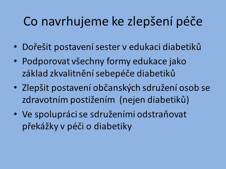 Co navrhujeme ke zlepšení péče Dořešit postavení sester v edukaci diabetiků Podporovat všechny formy edukace jako základ zkvalitnění sebepéče diabetik