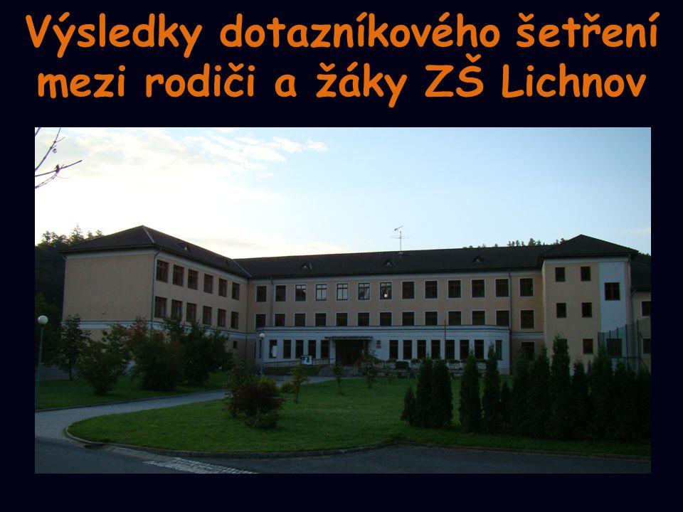 Výsledky dotazníkového šetření mezi rodiči a žáky ZŠ Lichnov