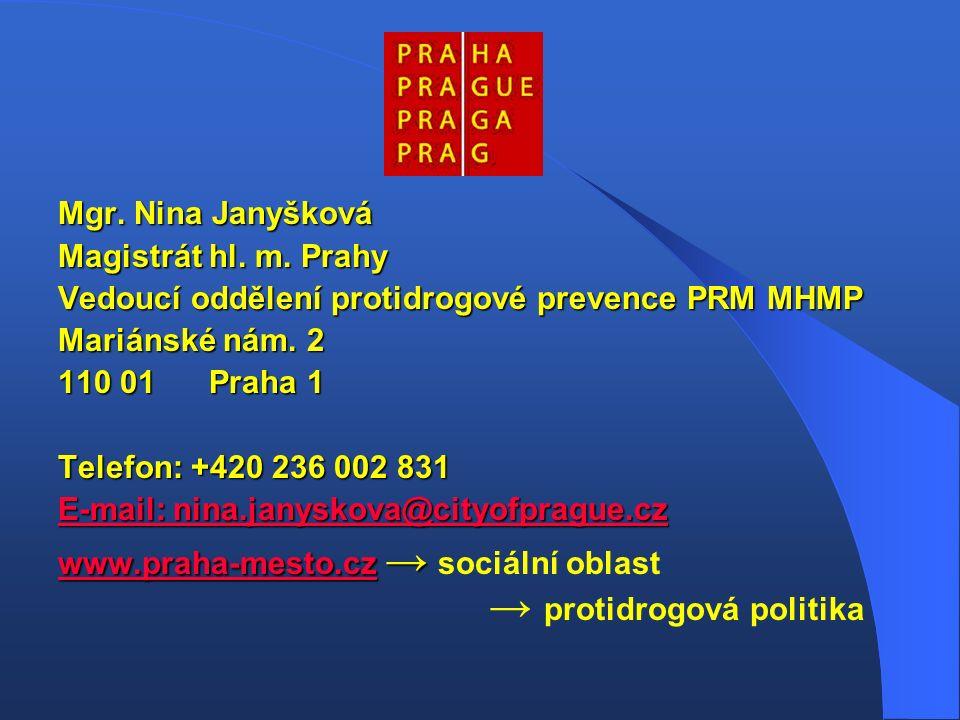 Mgr.Nina Janyšková Magistrát hl. m.