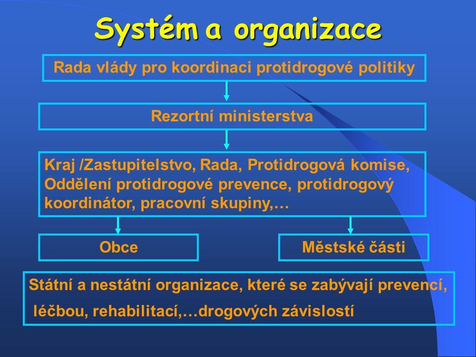 Systém a organizace Rada vlády pro koordinaci protidrogové politiky Rezortní ministerstva Kraj /Zastupitelstvo, Rada, Protidrogová komise, Oddělení protidrogové prevence, protidrogový koordinátor, pracovní skupiny,… Městské částiObce Státní a nestátní organizace, které se zabývají prevencí, léčbou, rehabilitací,…drogových závislostí
