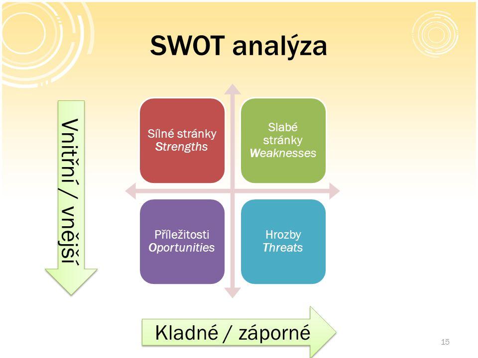 SWOT analýza Sílné stránky Strengths Slabé stránky Weaknesses Příležitosti Oportunities Hrozby Threats 15 Vnitřní / vnější Kladné / záporné