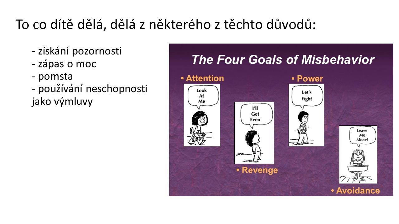- získání pozornosti - zápas o moc - pomsta - používání neschopnosti jako výmluvy To co dítě dělá, dělá z některého z těchto důvodů:
