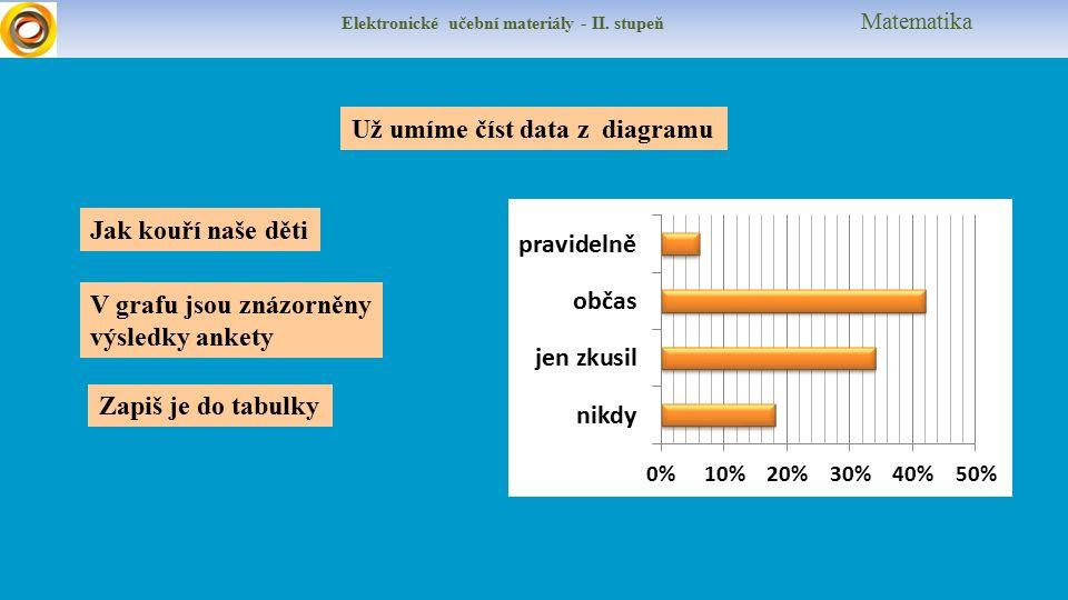 Elektronické učební materiály - II.stupeň Matematika Řešená úloha Ve škole je 250 žáků.