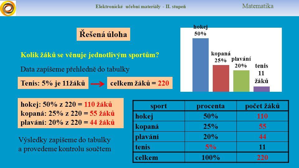 Elektronické učební materiály - II.stupeň Matematika Určete průměrnou návštěvnost.
