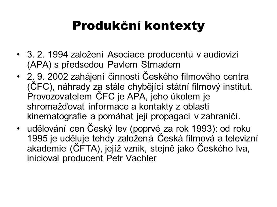 Produkční kontexty 3. 2. 1994 založení Asociace producentů v audiovizi (APA) s předsedou Pavlem Strnadem 2. 9. 2002 zahájení činnosti Českého filmovéh