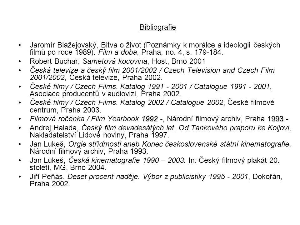 Bibliografie Jaromír Blažejovský, Bitva o život (Poznámky k morálce a ideologii českých filmů po roce 1989). Film a doba, Praha, no. 4, s. 179-184. Ro